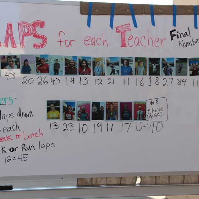 This documentation of teacher laps at the Fitz-A-Thon inspires students to stay fit.